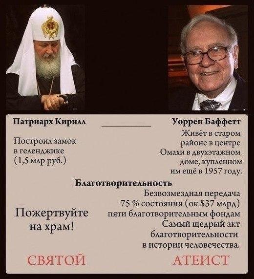 Церковь как бизнес