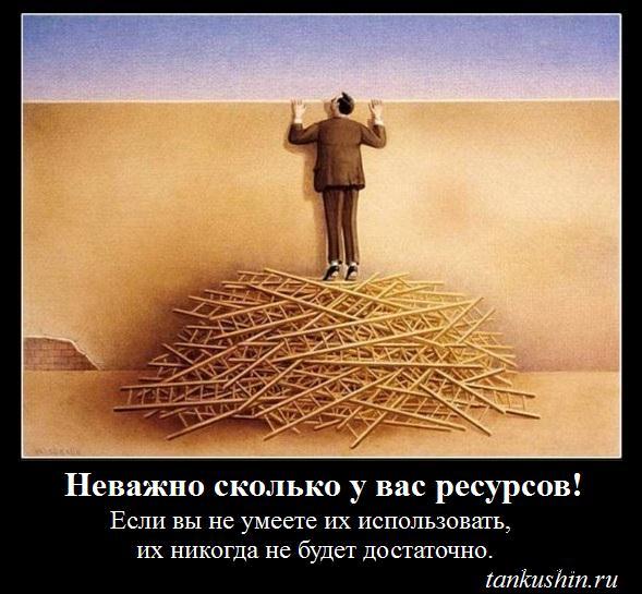 ресурсы предпринимателя