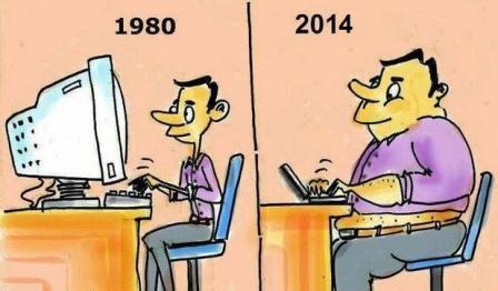 как изменился пользователь компьютера