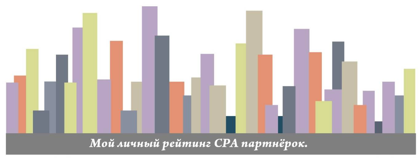 рейтинг CPA партнёрок