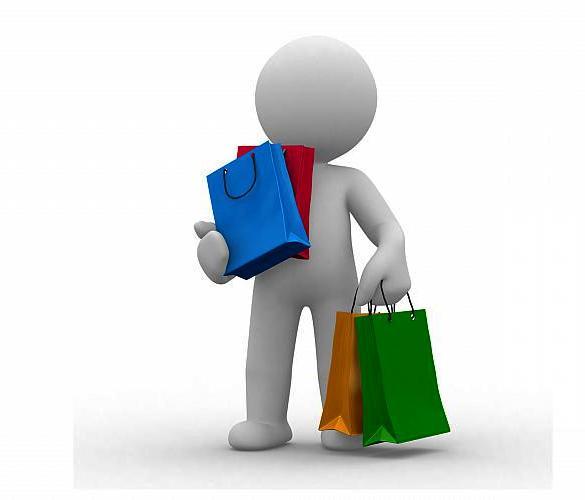 метод увеличения среднего чека - дополнительная продажа