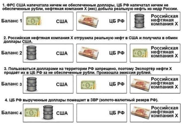 prodaga_nefti