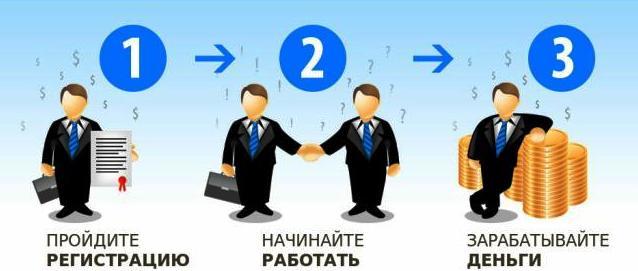 rabpota v partnerke