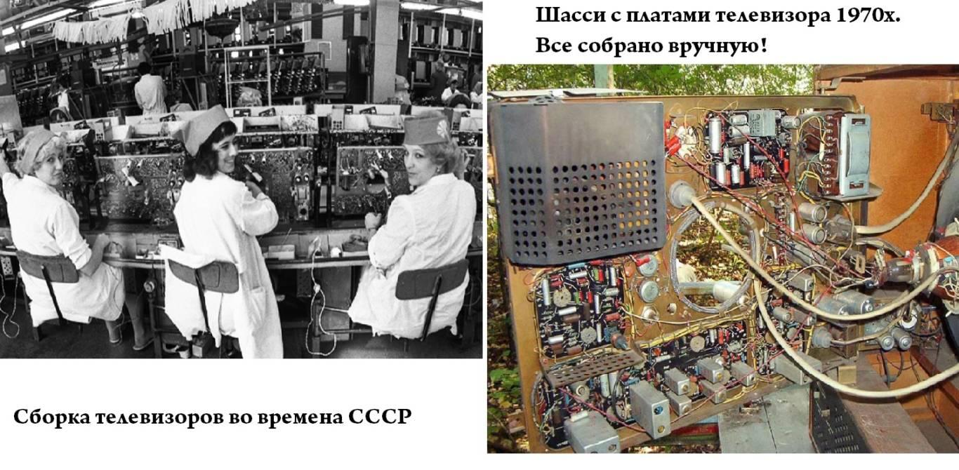 Выпуск телевизоров при СССР