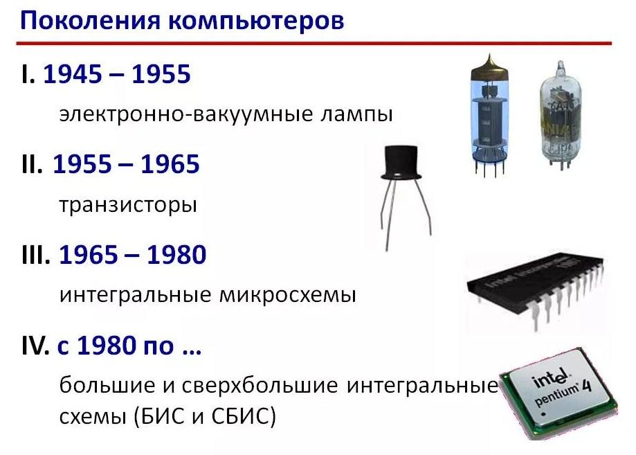 поколения электроники